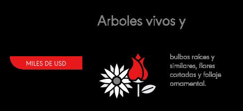 Exportacion-Arboles-vivos>11,1USD