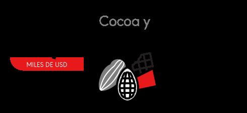export_cocoa>33,9USD