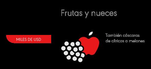 Export-frutas>18,4USD