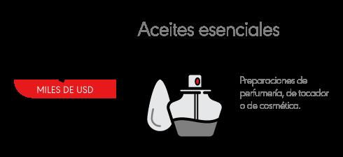 Aceites_esenciales>5,3USD