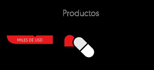 Productos_Farmaceuticos>63,4USD