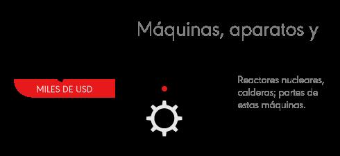 Maquinaria_aparatos_mecanicos>6,5USD