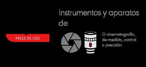 Instrumentos_opticos>4,3USD