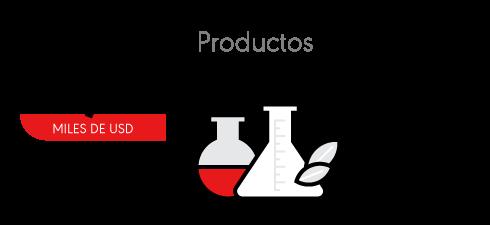 Productos_Quimicos_Organicos>8,7USD